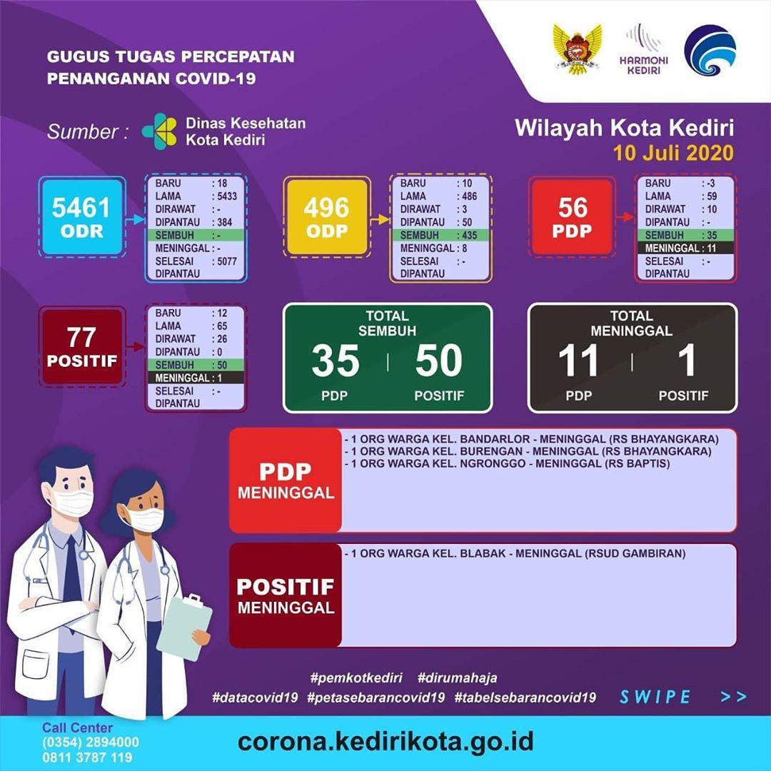 Kota_Kediri_20200710.jpg