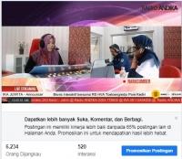 Bisnis Interaktif Radio ANDIKA bersama RS HVA Toeloengredjo Pare Kediri